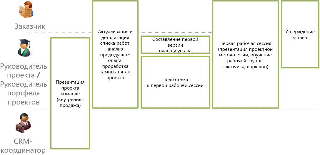 chapter_elaboration_concept_org_structure_internal.png
