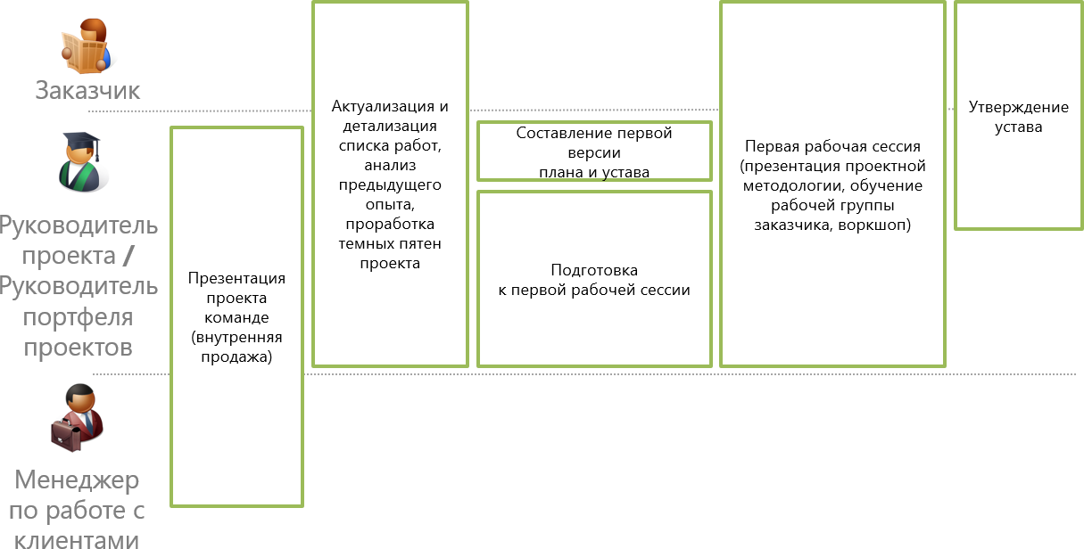 scr_chapter_elaboration_charter_org_structure.png