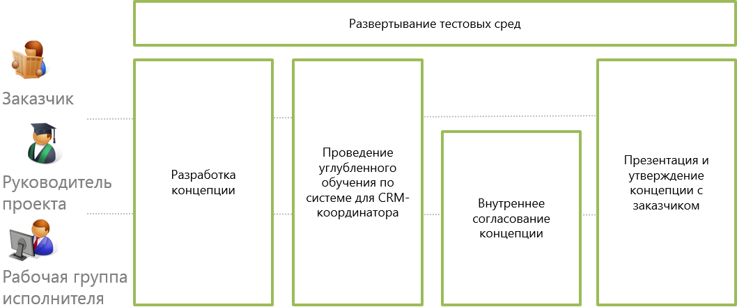 scr_chapter_elaboration_concept_org_structure.png