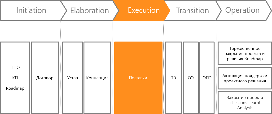 scr_chapter_execution_full_scheme.png
