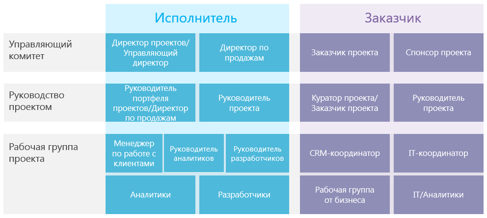scr_chapter_workgroup_scheme.png